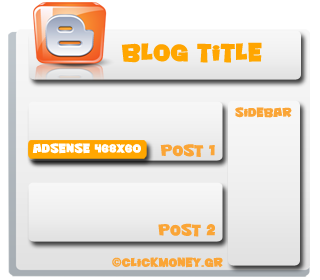 Blogger - Adsense - Post Footer