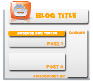 Blogger - Adsense - Under Post Title