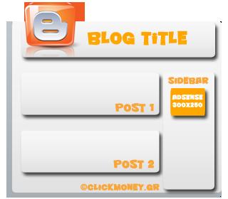Blogger - Adsense - Sidebar