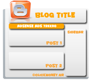 Blogger - Adsense - Under The Header